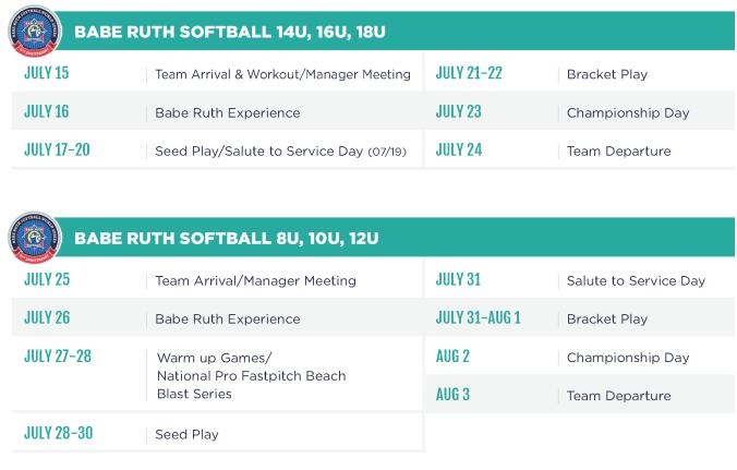 2019 Babe Ruth World Series | Treasure Coast Athletic Association